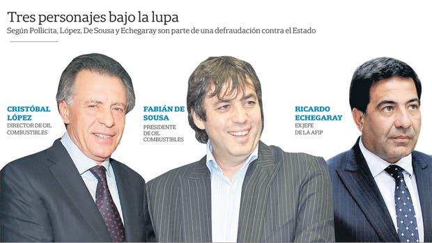 Cristóbal López, Fabián De Sousa: Director y presidente de OIL Combustibles, respectivamente. Ricardo Echegaray, ex jefe de la AFIP( Izq.)
