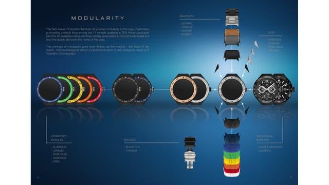 Las diferentes opciones de materiales y colores para las cajas, diales, enganches y correas del nuevo reloj inteligente de Tag Heuer