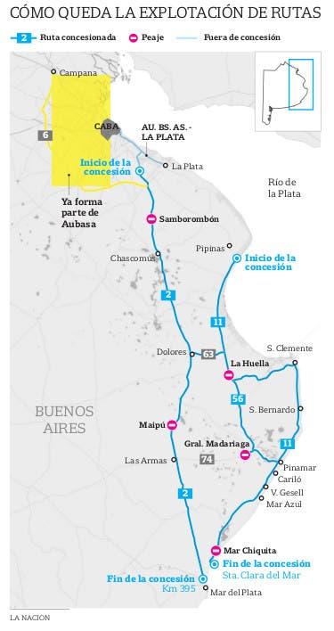 Argentina: estatizarán las rutas 2 y 11