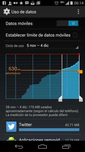 Según las operadoras, el consumo promedio local es de 400 MB de datos en 3G (incluye antenas 3G para PC)