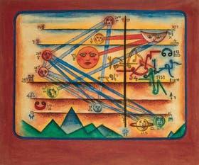 Horóscopo de Xul Solar, 1953. F. Pan Klub