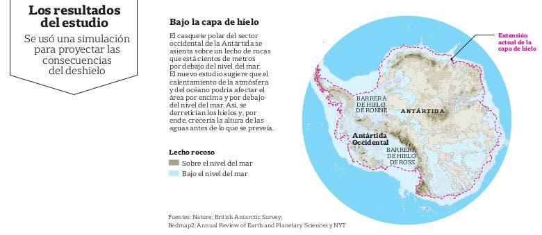 Alertan que se derretirá un sector de la Antártida en las próximas décadas