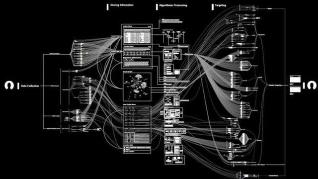 Share Lab presenta su información en tablas detalladas y diagramas de flujo