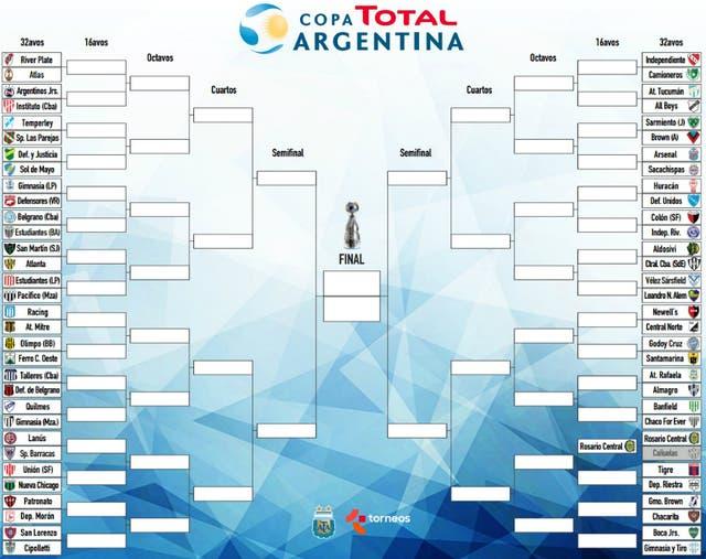 Así quedó el cuadro de la Copa Argentina