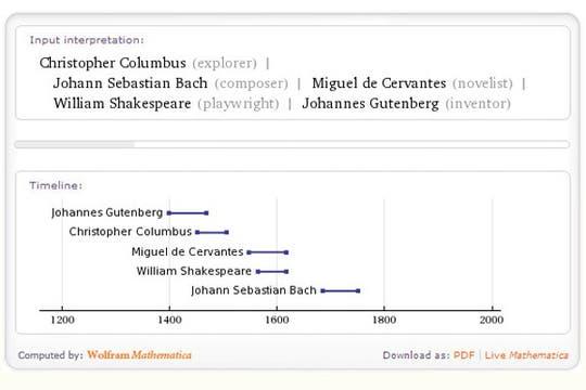 De Gutenberg a Bach. Foto: lanacion.com