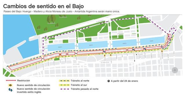Los cambios de sentidos en las calles en el Bajo de la ciudad de Buenos Aires