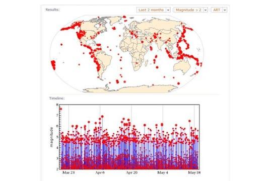 Epicentros de terremotos en el mundo (más de dos grados, últimos dos meses). Foto: lanacion.com