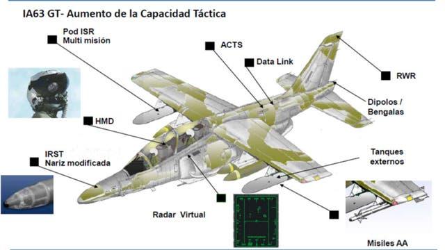 Caracteríscas técnicas del Pampa III