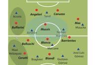 Desafío táctico: cómo pueden San Lorenzo y Lanús ganar la final del domingo