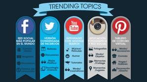 Cómo desarrollar contenido para redes sociales