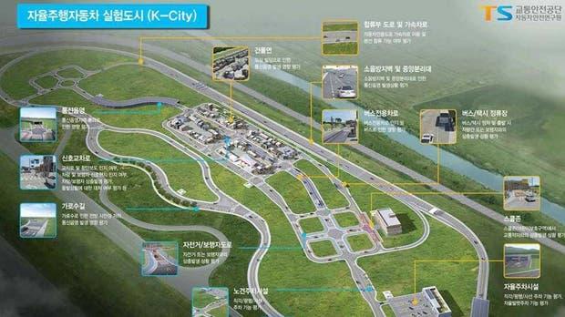 K-City se inaugurará en octubre y será la ciudad artificial más grande del mundo
