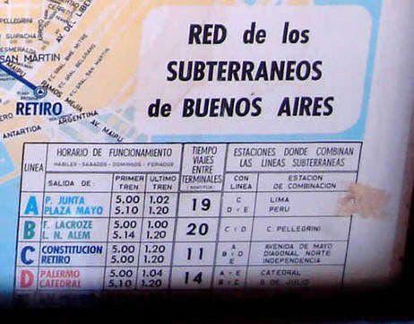 El horario del subte porteño hasta 1994