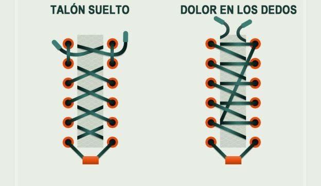TALÓN SUELTO: ofrece un encaje más compacto y mantiene el talón en su lugar. DOLOR EN LOS DEDOS: ofrece más espacio a los dedos.