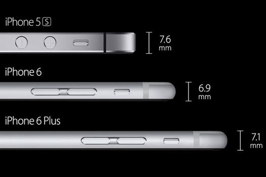 El grosor del iPhone 5S comparado con el iPhone 6 y iPhone 6 Plus.