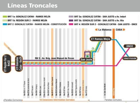 Anuncian el inicio de obras del metrobus la matanza 09 for Ministerio del interior y transporte de la nacion
