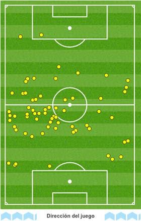 Los sectores de la cancha en los que Quignon tomó contacto con la pelota ante Vélez