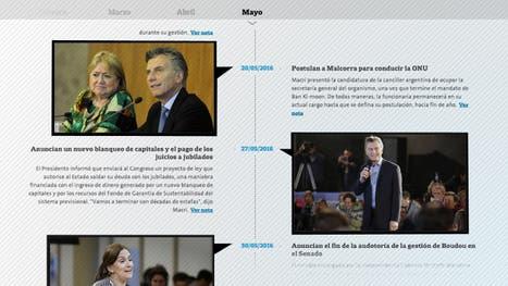 Los primeros seis meses de Macri: giros bruscos y un nuevo estilo