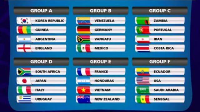 El Sorteo Del Mundial Sub 20: La Selección Argentina Quedó