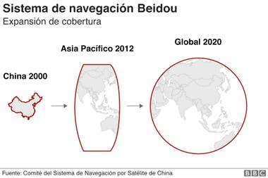 China empezó su despliegue de satélites en la década de 2000