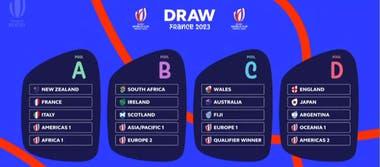 Los grupos del Mundial de rugby Francia 2023