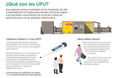 Para quin estn destinados los UFU