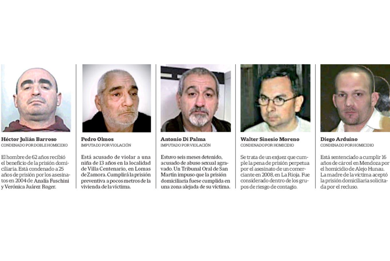 Acoso En Carceles Porno coronavirus: asesinos y acusados de abusos lograron salir de