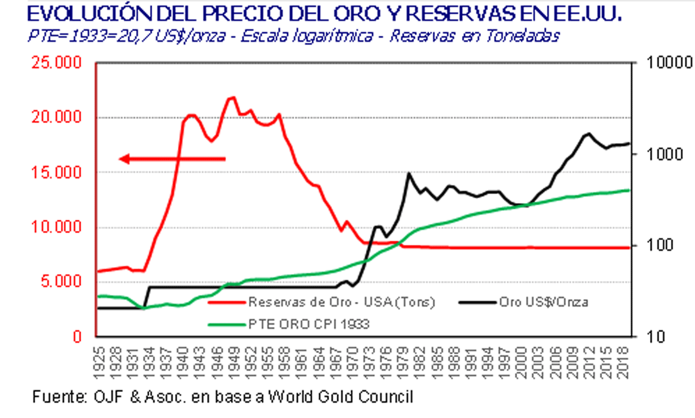 The Price Of Gold And Financial Crisis That Is Still