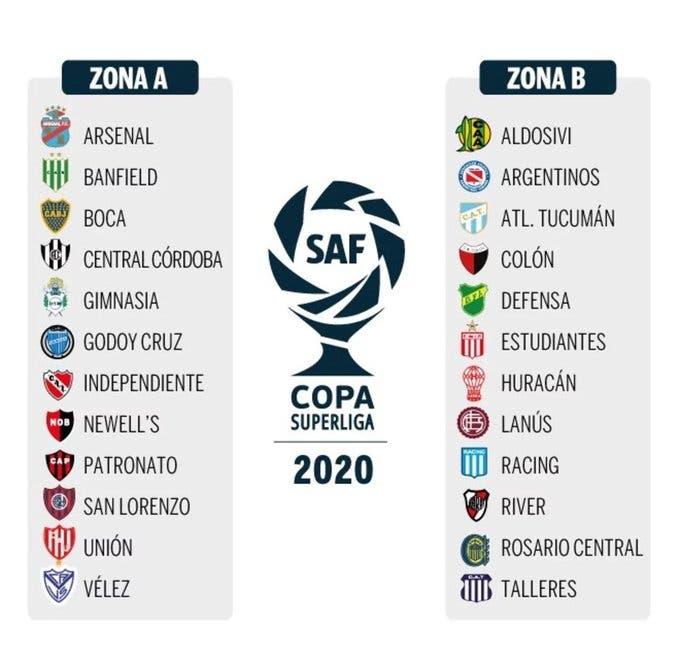 Se definieron las zonas de la Copa Superliga 2020: cómo será el formato del torneo