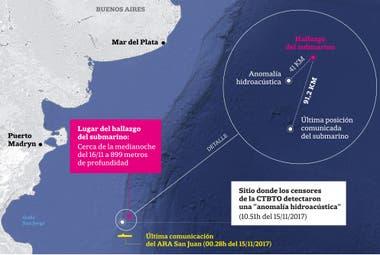 El lugar donde se encontró al ARA San Juan coincide con el indicado por la CTBTO