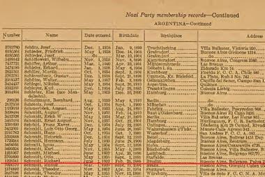 Richard Schmidt figura en la única lista con todos los miembros del Partido Nazi en la Argentina que fue hallada en Berlín hacia el final de la Segunda Guerra Mundial