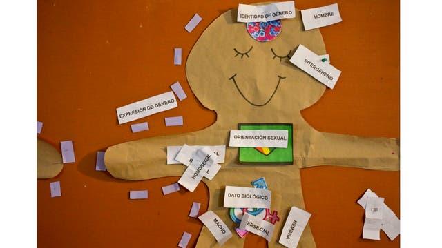 Palabras de vocabulario de identidad de género en un recorte de papel durante un taller para niños sobre identidad de género en un centro comunitario de Santiago de Chile