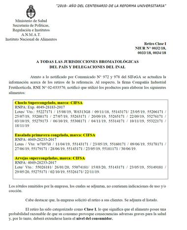 Listado de productos elaborados con materia prima asociada con un brote de listeriosis en Europa