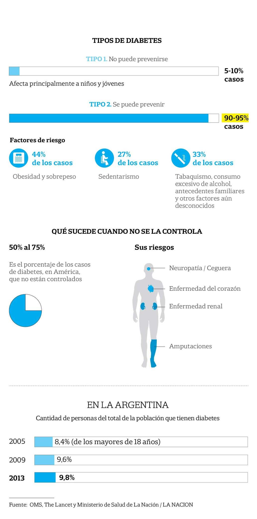 plan de alimentos para la diabetes tipo 2 de salud del pueblo