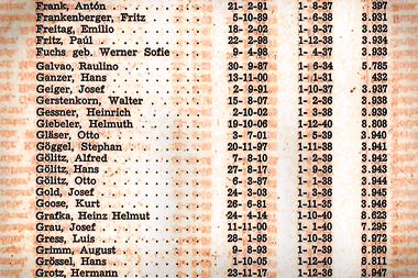 Los fondos de las 12.000 personas adheridas al partido nazi en la Argentina confluían en la cuenta 4063 del banco alemán que años más tarde fue absorbido por el Credit Suisse