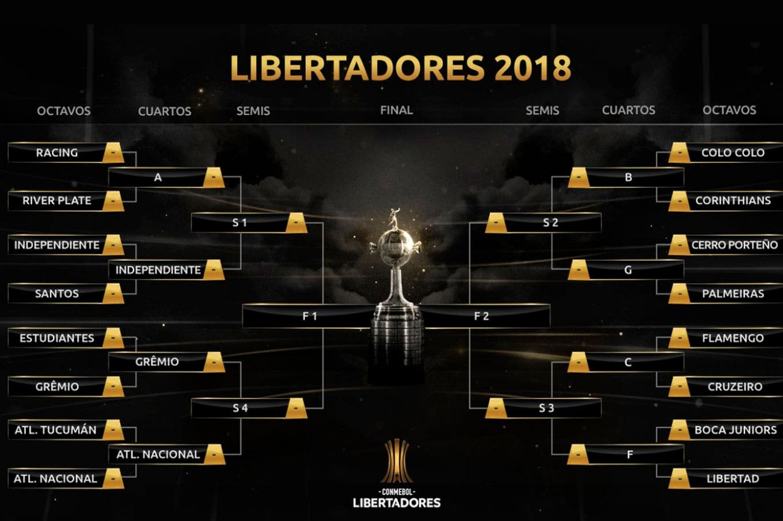 Así está la llave de la Copa Libertadores: los duelos de octavos y los equipos que ya están en cuartos de final