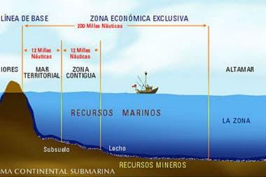Mapa de las diferentes zonas del Mar Argentino
