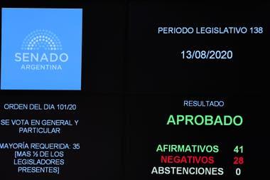 La moratoria se aprobó con 41 votos positivos frente a 28 negativos.