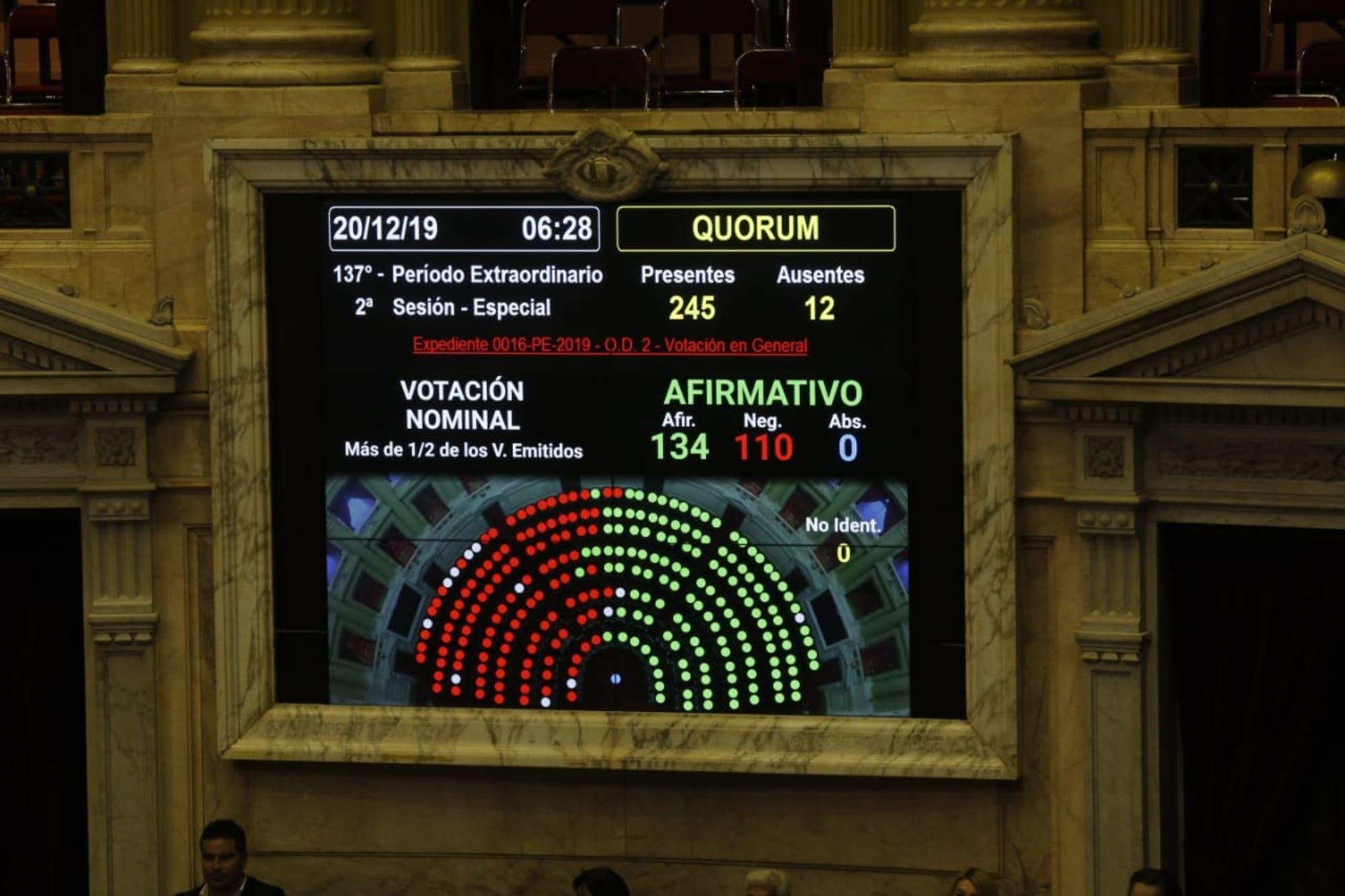 Diputados aprobó en general la ley de emergencia económica
